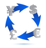 Currency exchange cycle illustration design over white — Stock Photo