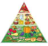 Food pyramid — Vettoriale Stock
