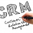 CRM Handwritten — Stock Photo