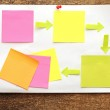 Blank flowchart, diagram or time line - colorful sticky notes co — Stock Photo #10814655