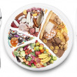 Stock Photo: Food balance products on plate.