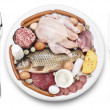 Raw meat and dairy products on a plate. — Stock Photo #11956080