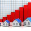 增长价格的房子 — 图库照片