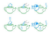 Instructions for making tea — Stock Photo