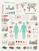 Infographie médical sertie de graphiques — Vecteur