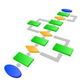 Diagrama de flujo — Vector de stock