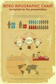 Retro Infographic grafik ile Dünya Haritası — Stok Vektör