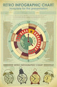 Infographics retro elements - work time concept — Stockvector