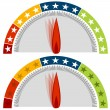 Star Rating Gauge - Stock Vector