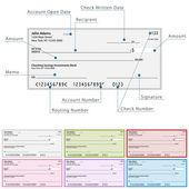 Diagramme de chèque en blanc — Vecteur