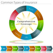 Common Types of Insurance — Stock Vector
