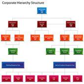 Corporate structuur hiërarchiediagram — Stockvector