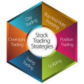 Stock Trading Strategies — Stock Vector