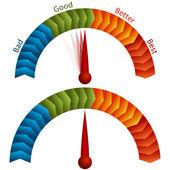 Dobré špatné lepší nejlepší hodnocení měřič — Stock vektor
