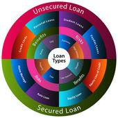 Gráfico de tipos de empréstimo — Vetorial Stock