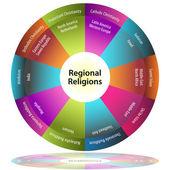 Regional Religions — Stock Vector