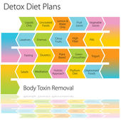 Detox diet plans graphique — Vecteur