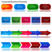 Corporate Business Process Chart — Vector de stock