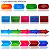 Gráfico de processo de negócios corporativos — Vetorial Stock