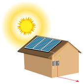 Residential Solar Panel System — Stock Vector