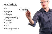Website-entwicklung-projekt — Stockfoto