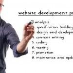 projeto de desenvolvimento de site — Foto Stock