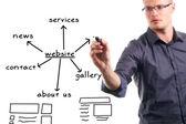 Website development process — Stock Photo