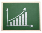 Gráfico de negocios finanzas sobre economía de pizarra — Foto de Stock
