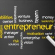 Entrepreneur — Stock Photo #10751982