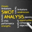 Swot Analysis — Stock Photo #11026800