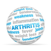 3d Arthritis Word Sphere on white background. — Stock Photo