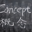 Concept - word written on smudged blackboard — Stock Photo #11066951