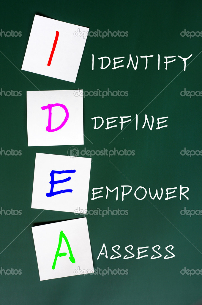 Chalk drawing of IDEA for Identify, define, empower and assess on a green board  Stock Photo #11167783