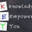 Stock Photo: Acronym of Key for Knowledge Empowers You