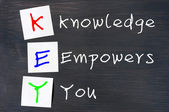 Acronym of Key for Knowledge Empowers You — Stock Photo