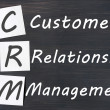 Acronym of CRM - Customer Relationship Management written on a blackboard — Stock Photo #11241208