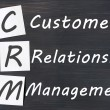 Acronym of CRM - Customer Relationship Management written on a blackboard — Stock Photo