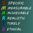 SMARTER Goals acronym on a chalkboard - Stock Photo