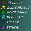 Stock Photo: SMARTER Goals acronym on chalkboard