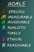 SMARTER Goals acronym on a chalkboard — Stock Photo