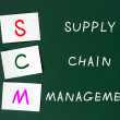 Acronym of SCM for supply chain management - Stock Photo