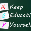 KEY acronym -Keep educating yourself on a blackboard with sticky notes — Stock Photo