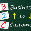 Acronym of B2C - Business to Customer written on a green chalkbo — Stock Photo #11659659