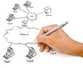 Mão escrever diagrama de lan no quadro. — Foto Stock
