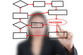 Asian business lady writing flow chart plan on the whiteboard — Stock Photo
