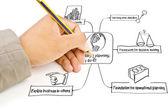 Hand write strategic planning on the whiteboard. — Stock Photo