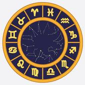 Horoscope circle. — Stock Vector