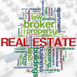 Real Estate wordcloud — Stockfoto