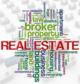 Real Estate wordcloud — Stock Photo