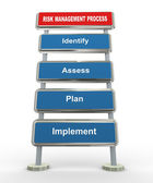 Risk Management Process — Foto Stock